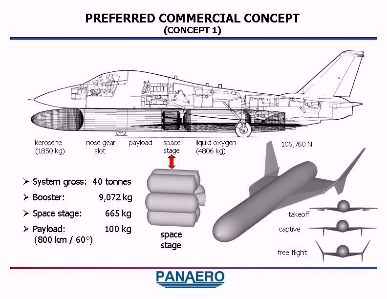 PanAero F-14 space launch platform