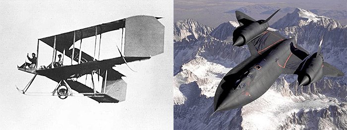 50 years of progress in aviation