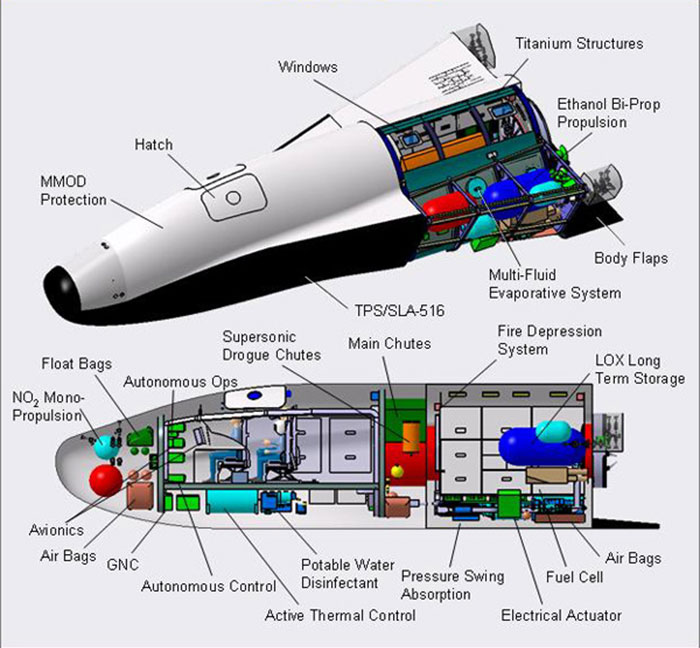 Lockheed Martin NASA crew exploration vehicle original concept circa 2005 (cutaway view)