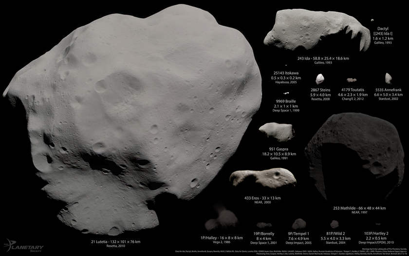 asteroids and comets visited by unmanned space probes