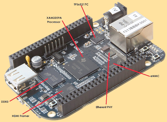 Beagle Bone Black single-board open-source single-board microcomputer