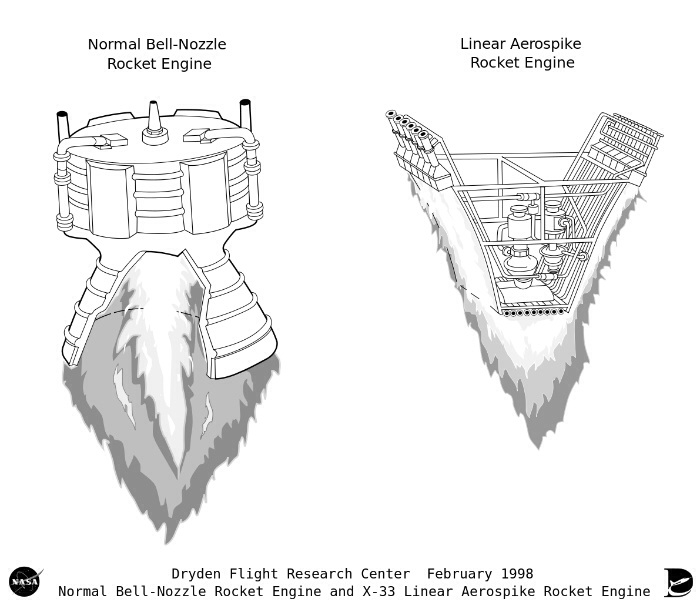 Comparison of conventional bell-nozzle and linear-aerospike rocket engines
