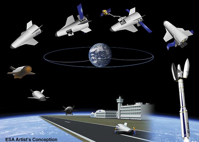 European Space Agency PRIDE mission